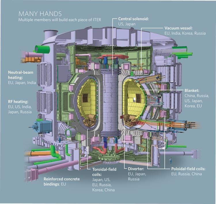 www.futura-sciences.com